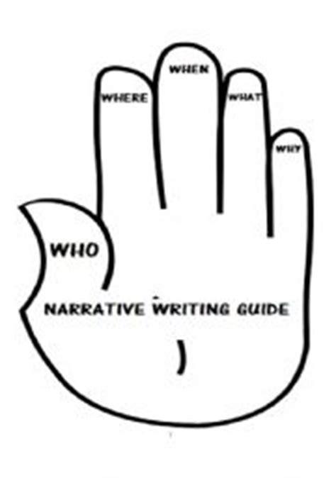 Response Essay Essay Writing Tips Online